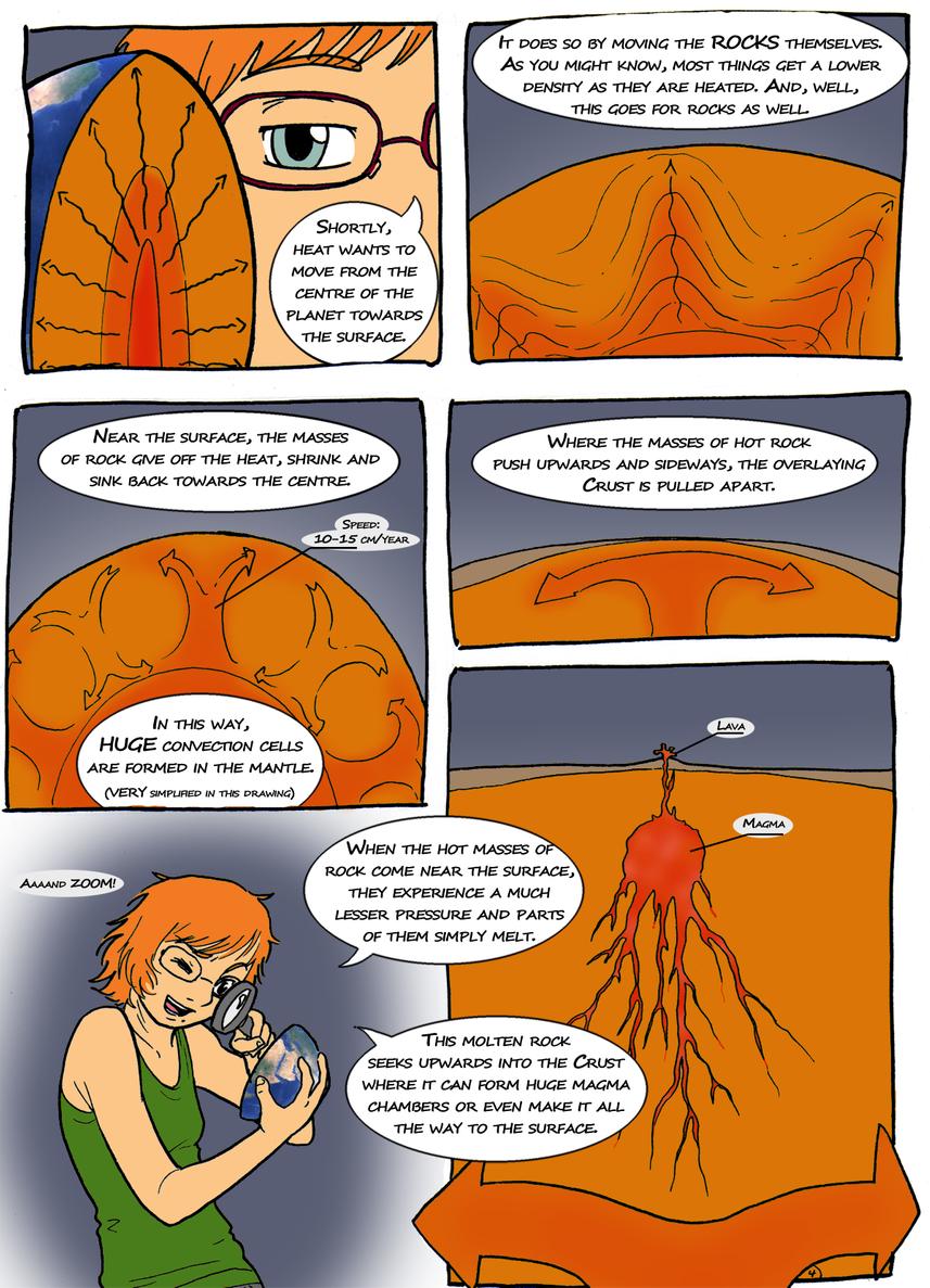 Plate Tectonics I Academic Comics