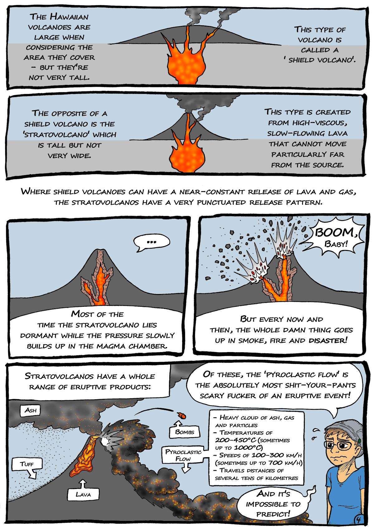 Volcanoes I Academic Comics